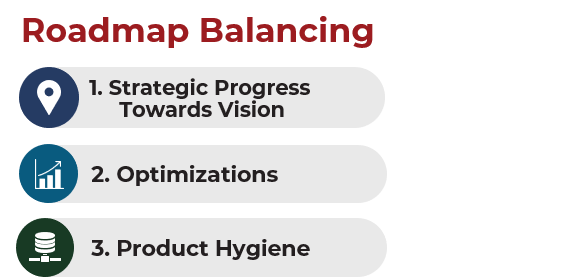 Roadmap Balancing Small - C