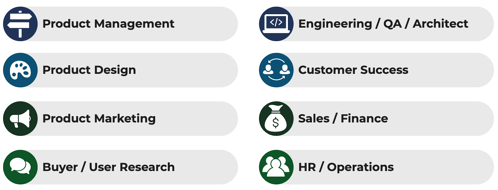 Prodify consultants - product management, product design, product marketing, buyer / user research, engineering / QA / architecture, customer success, sales / finance, HR / Operations