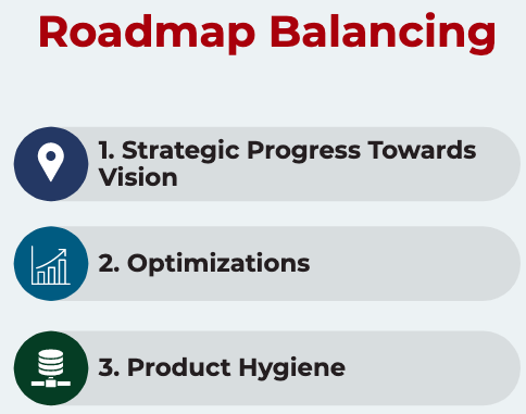 3 buckets for balancing a product roadmap