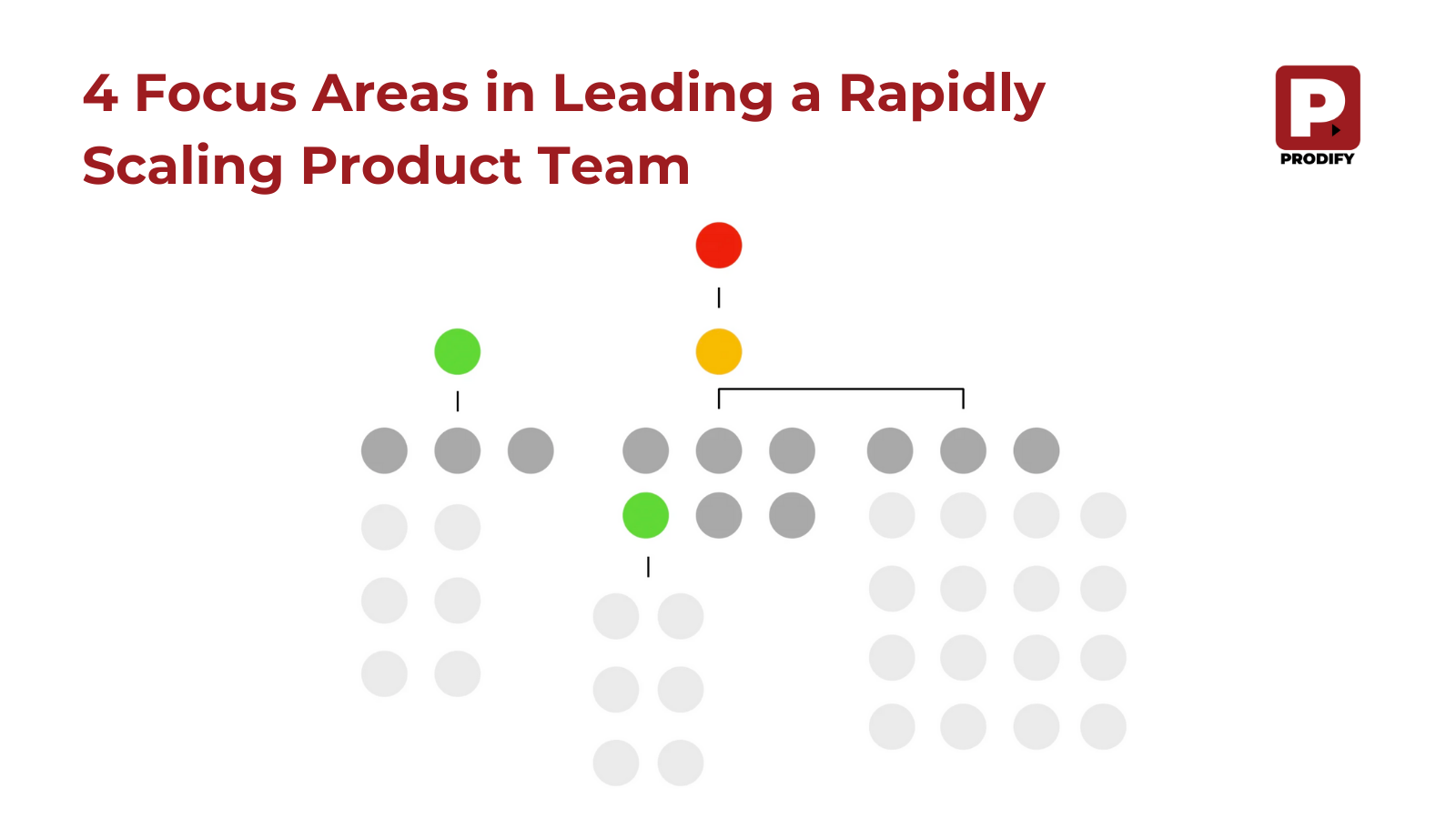 4 Focus Areas in Leading a Rapidly Scaling Product Team