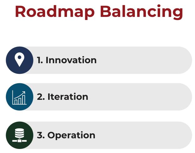 Prodify roadmap balancing categories