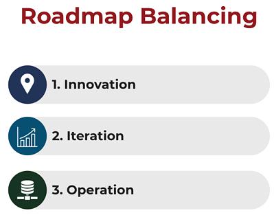 roadmap-blancing-chart